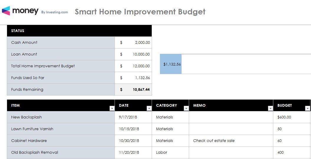 Renovation Budget Template from ar-invdn-com.akamaized.net