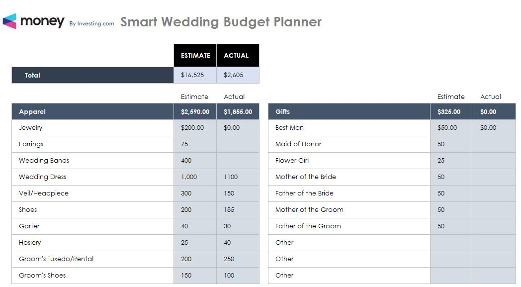 Wedding Budget Template Free Excel